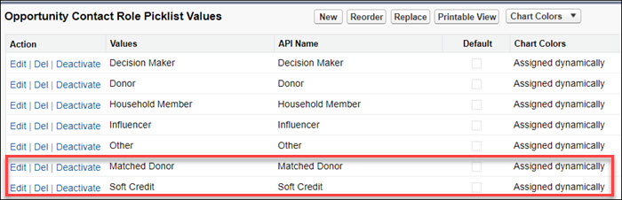 Opportunity Contact Role Picklist Values: Matched Donor and Soft Credit