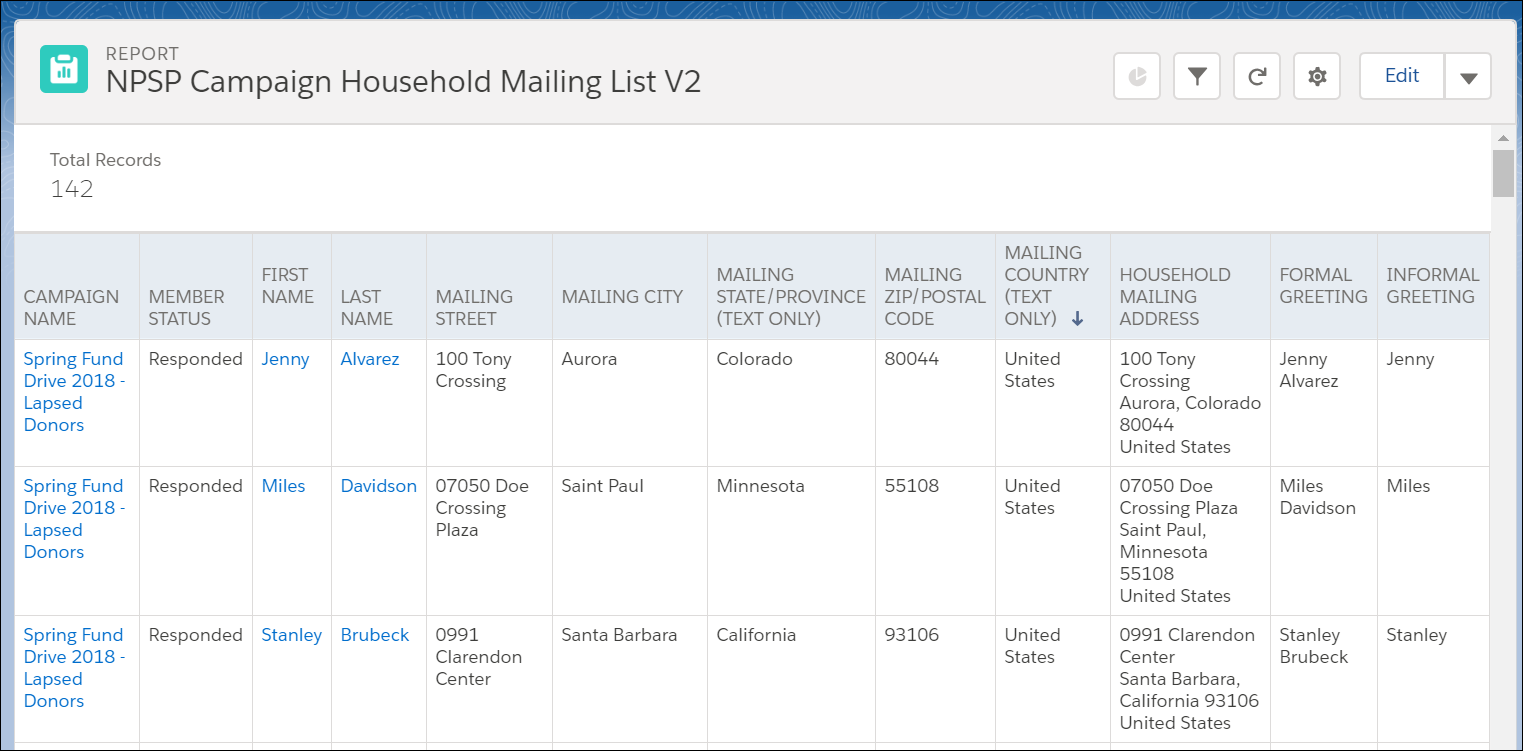 Create Deduplicated Mailing Lists from a Campaign ~ Power of