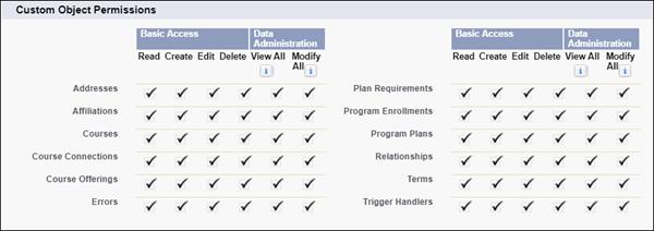 Configure and Set Up Program Plans ~ Power of Us Hub